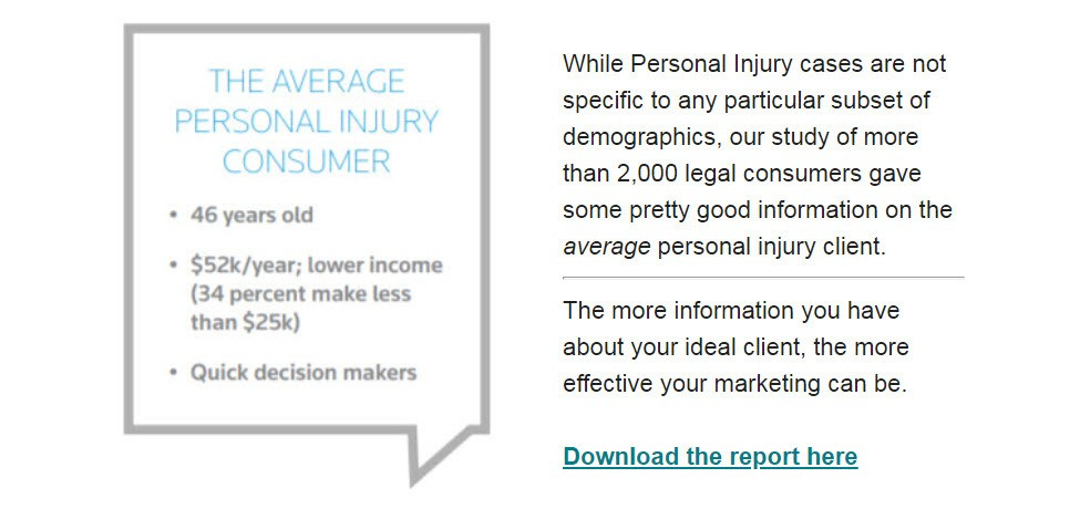 While Personal Injury cases are not specific to any particular subset of demographics, our study of more than 2,000 legal consumers gave some pretty good information on the average personal injury client.  The more information you have about your ideal client, the more effective your marketing can be.  Download the report here